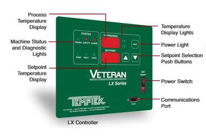 Mold-Temperature-Control-LX-Control Panel